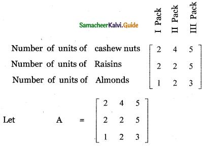 Samacheer Kalvi 11th Maths Guide Chapter 7 Matrices and Determinants Ex 7.1 67