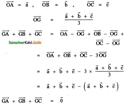 Samacheer Kalvi 11th Maths Guide Chapter 8 Vector Algebra - I Ex 8.1 23