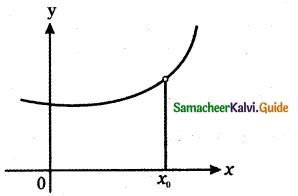 Samacheer Kalvi 11th Maths Guide Chapter 9 Limits and Continuity Ex 9.5 80