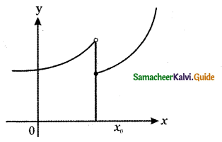 Samacheer Kalvi 11th Maths Guide Chapter 9 Limits and Continuity Ex 9.5 82