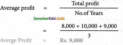Samacheer Kalvi 12th Accountancy Guide Chapter 4 Goodwill in Partnership Accounts 1