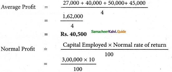 Samacheer Kalvi 12th Accountancy Guide Chapter 4 Goodwill in Partnership Accounts 12