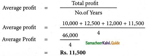 Samacheer Kalvi 12th Accountancy Guide Chapter 4 Goodwill in Partnership Accounts 4