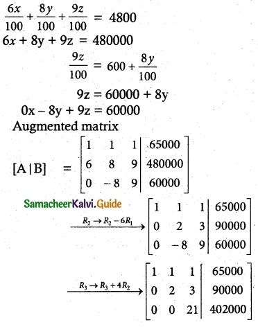 Samacheer Kalvi 12th Maths Guide Chapter 1 Applications of Matrices and Determinants Ex 1.5 4