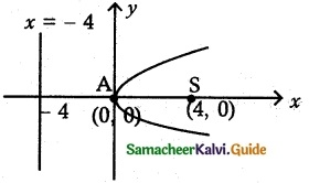 Samacheer Kalvi 12th Maths Guide Chapter 5 Two Dimensional Analytical Geometry - II Ex 5.2 1