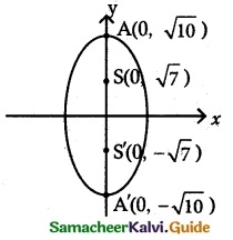 Samacheer Kalvi 12th Maths Guide Chapter 5 Two Dimensional Analytical Geometry - II Ex 5.2 18