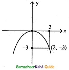 Samacheer Kalvi 12th Maths Guide Chapter 5 Two Dimensional Analytical Geometry - II Ex 5.2 2