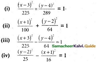 Samacheer Kalvi 12th Maths Guide Chapter 5 Two Dimensional Analytical Geometry - II Ex 5.2 23