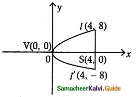 Samacheer Kalvi 12th Maths Guide Chapter 5 Two Dimensional Analytical Geometry - II Ex 5.2 4
