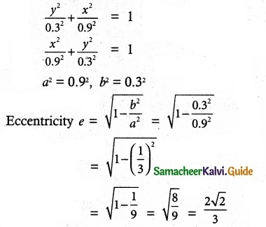 Samacheer Kalvi 12th Maths Guide Chapter 5 Two Dimensional Analytical Geometry - II Ex 5.5 12