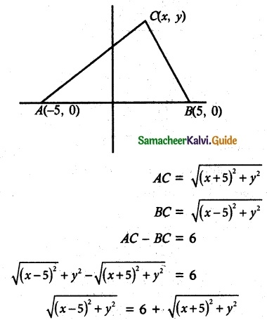 Samacheer Kalvi 12th Maths Guide Chapter 5 Two Dimensional Analytical Geometry - II Ex 5.5 15