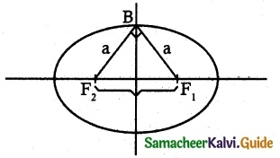 Samacheer Kalvi 12th Maths Guide Chapter 5 Two Dimensional Analytical Geometry - II Ex 5.6 12