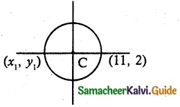 Samacheer Kalvi 12th Maths Guide Chapter 5 Two Dimensional Analytical Geometry - II Ex 5.6 13