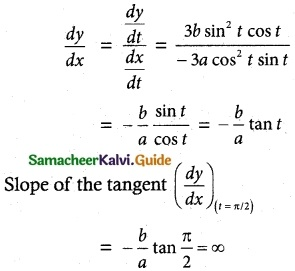 Samacheer Kalvi 12th Maths Guide Chapter 7 Applications of Differential Calculus Ex 7.2 1