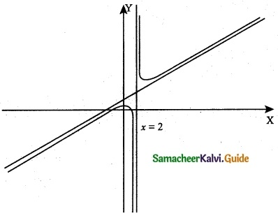 Samacheer Kalvi 12th Maths Guide Chapter 7 Applications of Differential Calculus Ex 7.9 8