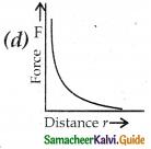Samacheer Kalvi 12th Physics Guide Chapter 1 Electrostatics 120