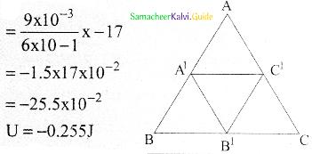 Samacheer Kalvi 12th Physics Guide Chapter 1 Electrostatics 160