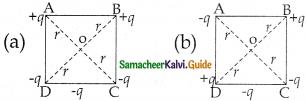 Samacheer Kalvi 12th Physics Guide Chapter 1 Electrostatics 162