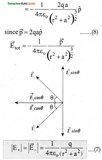 Samacheer Kalvi 12th Physics Guide Chapter 1 Electrostatics 23
