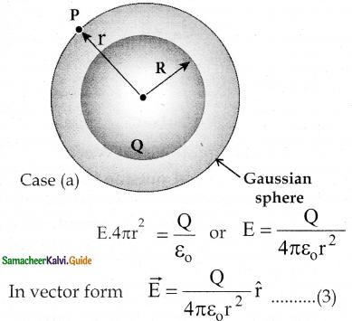 Samacheer Kalvi 12th Physics Guide Chapter 1 Electrostatics 41