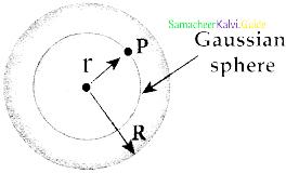 Samacheer Kalvi 12th Physics Guide Chapter 1 Electrostatics 42
