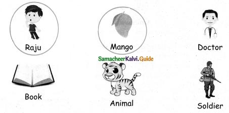 Samacheer Kalvi 4th English Guide Term 1 Poem Chapter 1 My robot 6