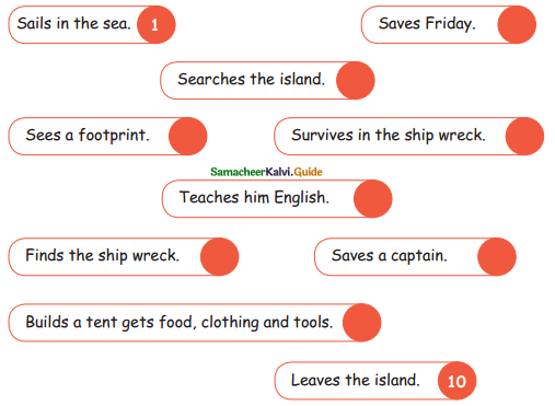 Samacheer Kalvi 4th English Guide Term 1 Prose Chapter 3 Robinson crusoe 3