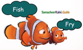 Samacheer Kalvi 5th English Guide Term 3 Prose Chapter 3 The Monster Tree 7