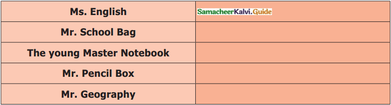 Samacheer Kalvi 6th English Guide Term 3 Supplementary Chapter 2 Brought to Book 1