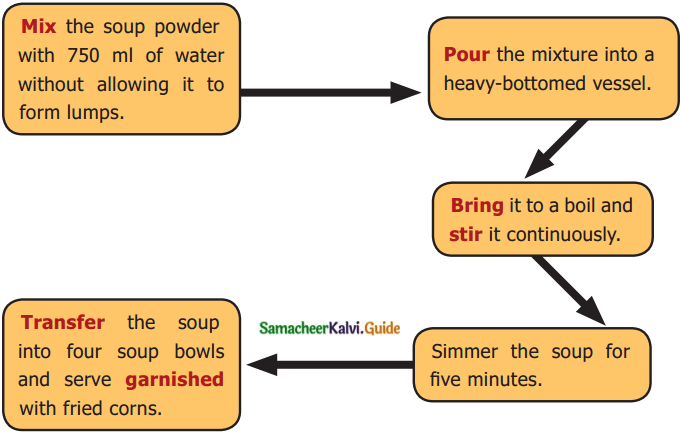 Samacheer Kalvi 7th English Guide Term 2 Prose Chapter 2 The Last Stone Carver 9
