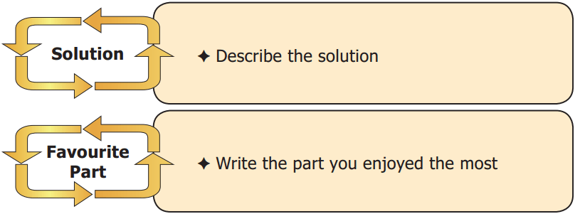 Samacheer Kalvi 7th English Guide Term 3 Supplementary Chapter 2 Man Overboard 2