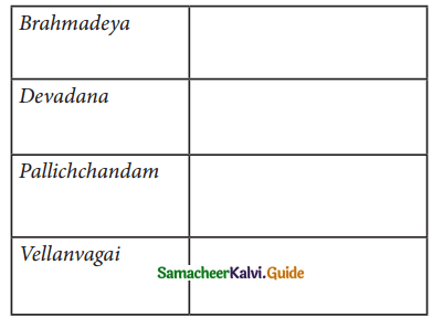 Samacheer Kalvi 7th Social Science Guide History Term 1 Chapter 3 Emergence of New Kingdoms in South India Later Cholas and Pandyas 1
