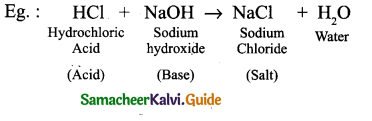 Samacheer Kalvi 9th Science Guide Chapter 14 Acids, Bases and Salts 1