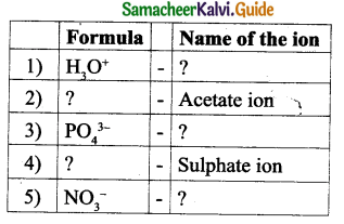 Samacheer Kalvi 9th Science Guide Chapter 14 Acids, Bases and Salts 7