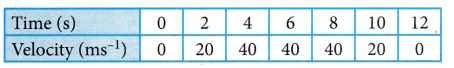 Samacheer Kalvi 9th Science Guide Chapter 2 Motion 29