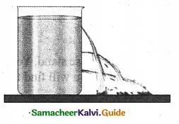 Samacheer Kalvi 9th Science Guide Chapter 3 Fluids 6