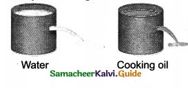 Samacheer Kalvi 9th Science Guide Chapter 3 Fluids 7