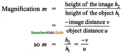 Samacheer Kalvi 9th Science Guide Chapter 6 Light 3