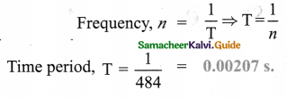 Samacheer Kalvi 9th Science Guide Chapter 8 Sound 8