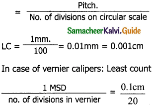 Samacheer Kalvi 11th Physics Guide Chapter 1 Nature of Physical World and Measurement 16
