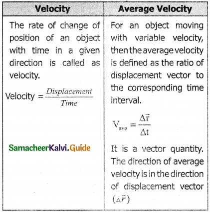 Samacheer Kalvi 11th Physics Guide Chapter 2 Kinematics 15