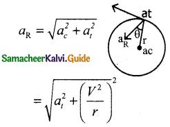 Samacheer Kalvi 11th Physics Guide Chapter 2 Kinematics 17