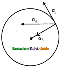 Samacheer Kalvi 11th Physics Guide Chapter 2 Kinematics 39