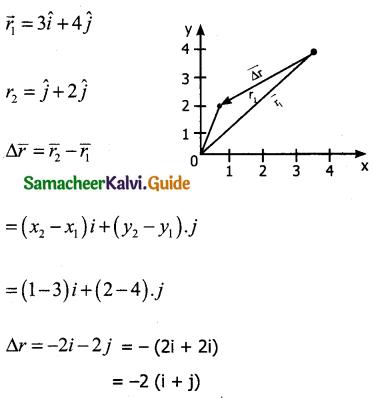Samacheer Kalvi 11th Physics Guide Chapter 2 Kinematics 41