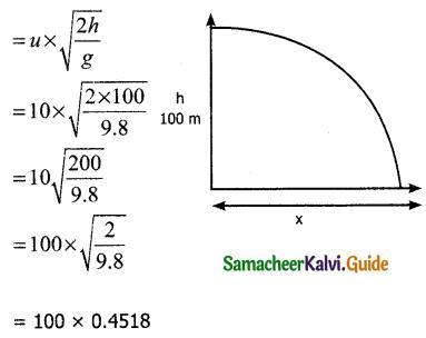 Samacheer Kalvi 11th Physics Guide Chapter 2 Kinematics 61