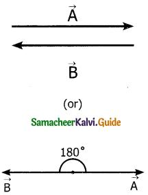 Samacheer Kalvi 11th Physics Guide Chapter 2 Kinematics 88