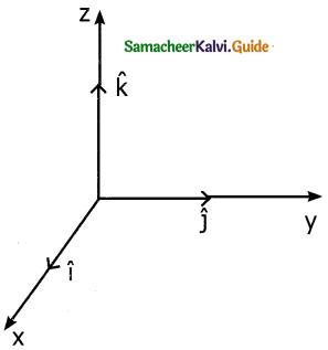 Samacheer Kalvi 11th Physics Guide Chapter 2 Kinematics 90