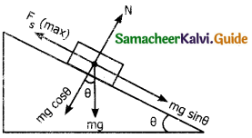 Samacheer Kalvi 11th Physics Guide Chapter 3 Laws of Motion 21