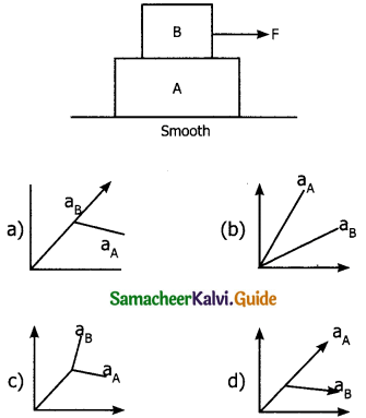 Samacheer Kalvi 11th Physics Guide Chapter 3 Laws of Motion 63