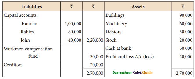 Samacheer Kalvi 12th Accountancy Guide Chapter 6 Retirement and Death of a Partner 30